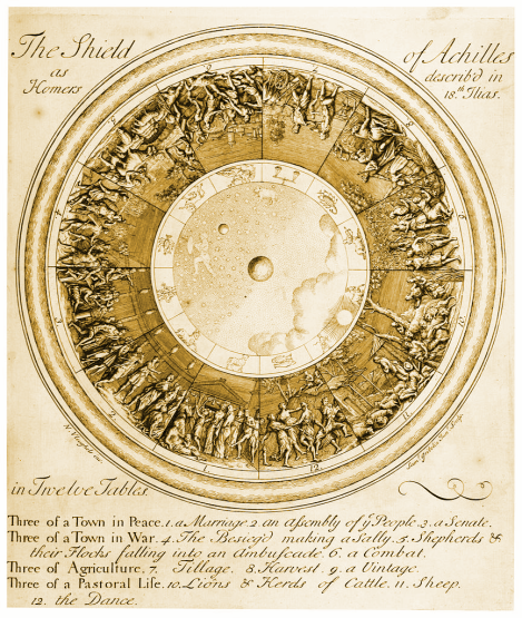 Image of Achilles' shield from The Iliad (translated by Pope), pg 171 of Vol. 5, published in 1720. Source: British Library via Wikimedia commons