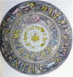 Angelo Monticelli's  interpretation of the Shield of Achilles, ca. 1820. Source: Wikimedia Commons