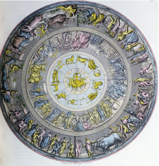 Angelo Monticelli's interpretation of the Shield of Achilles, ca. 1820.